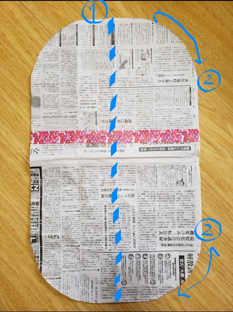 トッポンチーノの新聞紙で作った型紙